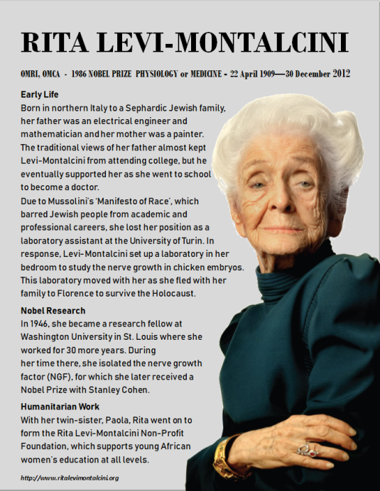 Early Life Born in northern Italy to a Sephardic Jewish family, her father was an electrical engineer and mathematician and her mother was a painter. The traditional views of her father almost kept Levi-Montalcini from attending college, but he eventually supported her as she went to school to become a doctor. Due to Mussolini's 'Manifesto of Race', which barred Jewish people from academic and professional careers, she lost her position as a laboratory assistant at the University of Turin. In response, Levi-Montalcini set up a laboratory in her bedroom to study the nerve growth in chicken embryos. This laboratory moved with her as she fled with her family to Florence to survive the Holocaust. Nobel Research In 1946, she became a research fellow at Washington University in St. Louis where she worked for 30 more years. During her time there, she isolated the nerve growth factor (NGF), for which she later received a Nobel Prize with Stanley Cohen. Humanitarian Work With her twin-sister, Paola, Rita went on to form the Rita Levi-Montalcini Non-Profit Foundation, which supports young African women's education at all levels.