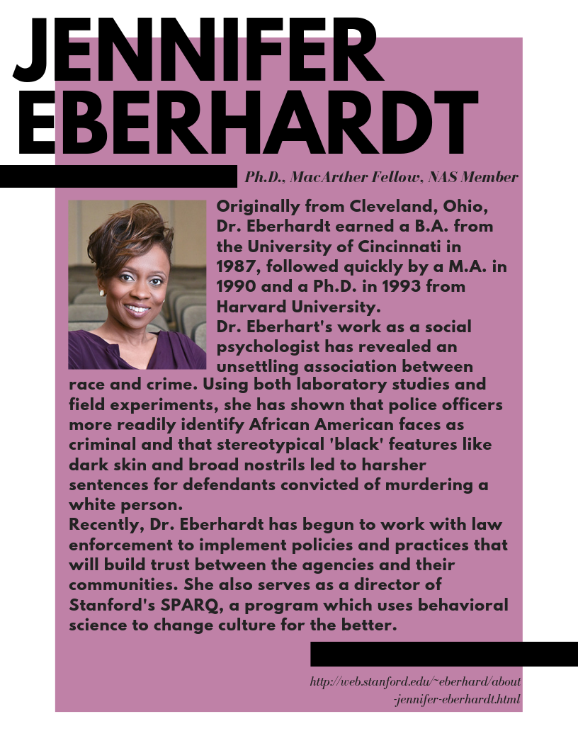 Originally from Cleveland, Ohio, Dr. Jennifer Eberhardt earned a B.A. from the University of Cincinnati in 1987, followed quickly by a M.A. in 1990 and a Ph.D. in 1993 from Harvard University. Dr. Eberhart's work as a social psychologist has revealed an unsettling association between race and crime. Using both laboratory studies and field experiments, she has shown that police officers more readily identify African American faces as criminal and that stereotypical 'black' features like dark skin and broad nostrils led to harsher sentences for defendants convicted of murdering a white person. Recently, Dr. Eberhardt has begun to work with law enforcement to implement policies and practices that will build trust between the agencies and their communities. She also serves as a director of Stanford's SPARQ, a program which uses behavioral science to change culture for the better.